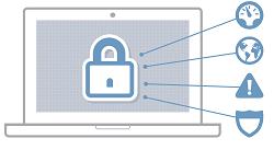 Bezpečnost v cloudu