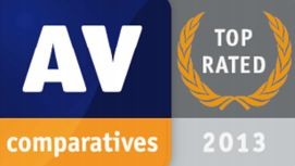AV-Comparatives - TOP produkty 2013